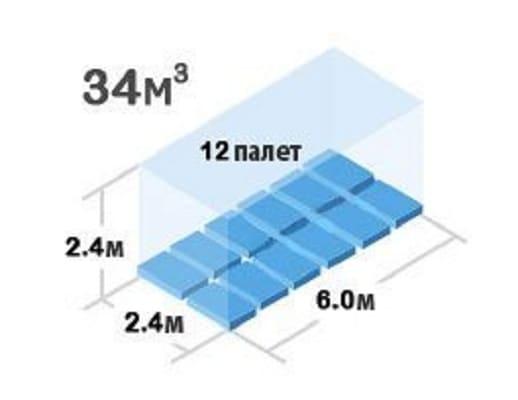 Грузоперевозки 10 тонн по Москве и области.