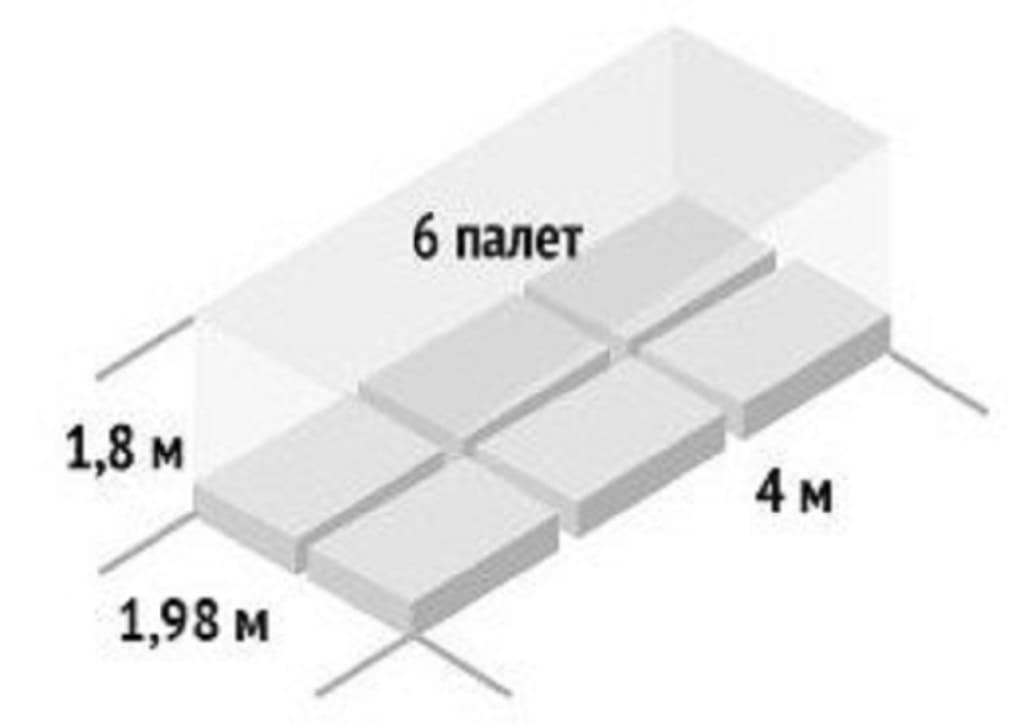 Газель удлинённая по Москве 6 палет